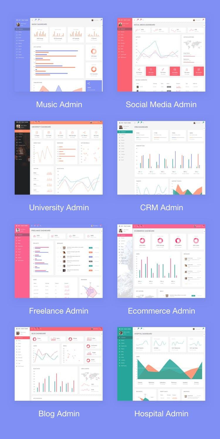 高级管理仪表板Bootstrap 4模板React框架