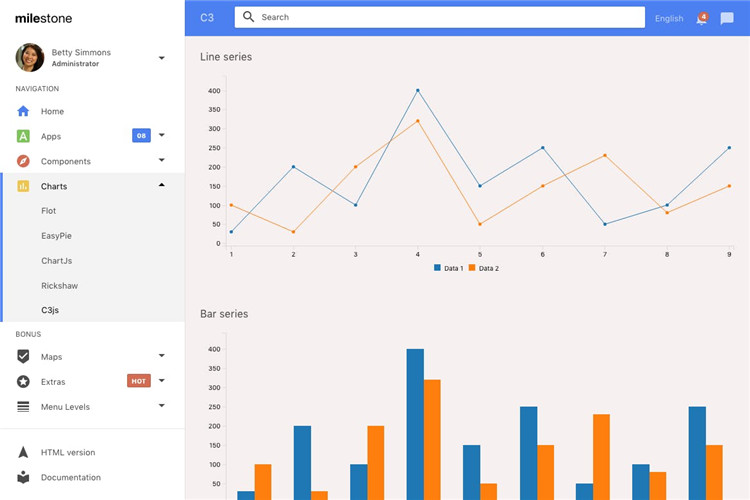 Bootstrap 4后台管理模板HTML仪表盘模板milestone