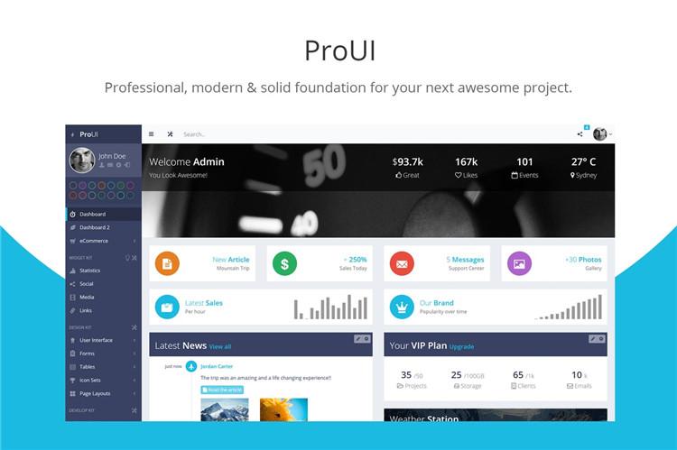Bootstrap框架后台管理模板ADMINy仪表盘ProUI