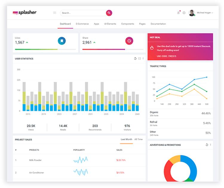 响应式Bootstrap模板后台管理仪表盘Splasher